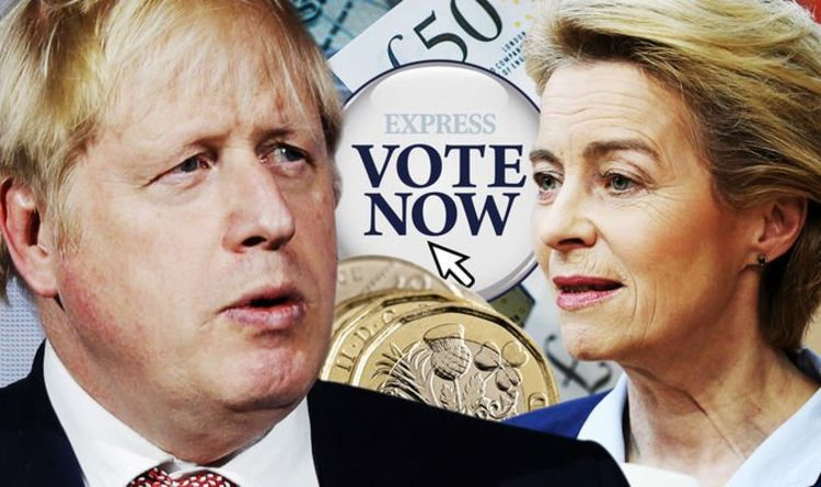 Brexit POLL: Should meddling eurocrats still be making economic forecasts about UK? VOTE - Express