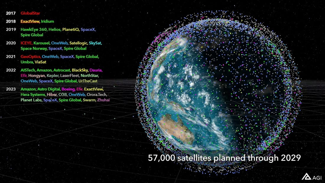 Animation: How Earth would look if 57,000 planned satellites launch - Business Insider Nordic