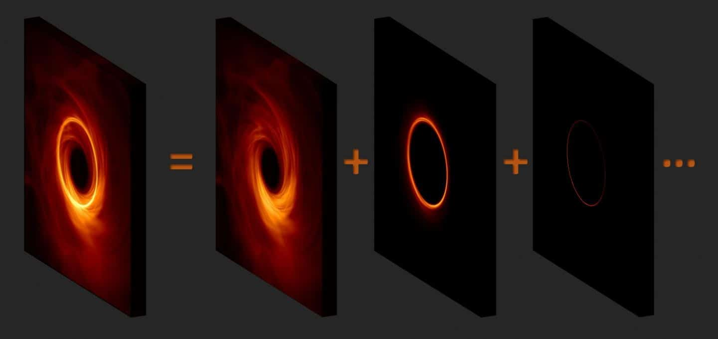 Black hole 'subrings' could be seen by putting a telescope on the Moon - physicsworld.com