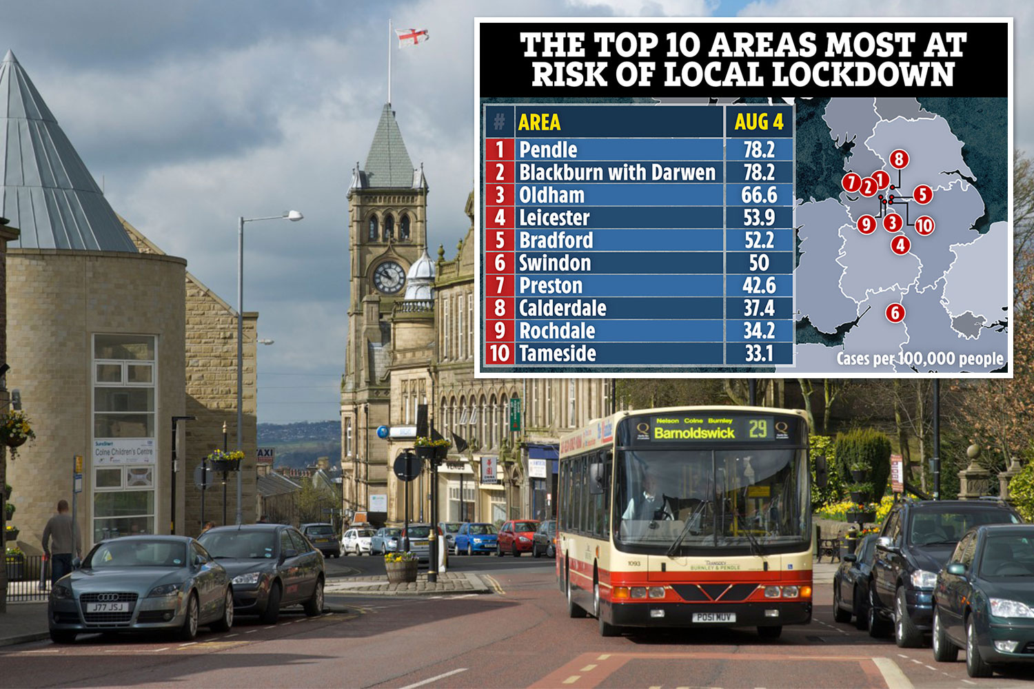 Pendle in Lancashire becomes England's joint coronavirus hotspot with Blackburn after cases almost DOUBLE in a - The Sun